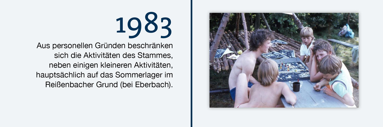 timeline_08_1983