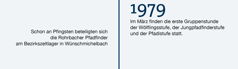 timeline_10_1979